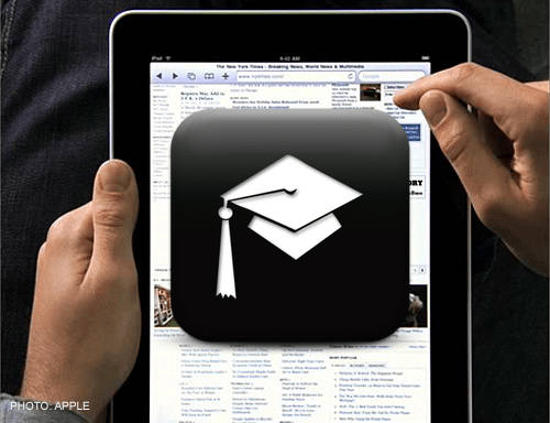 ipad eduacation